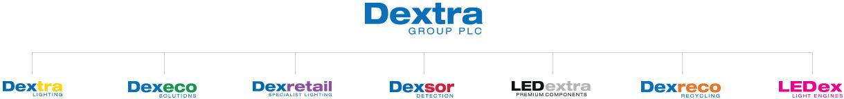 dextra-tree