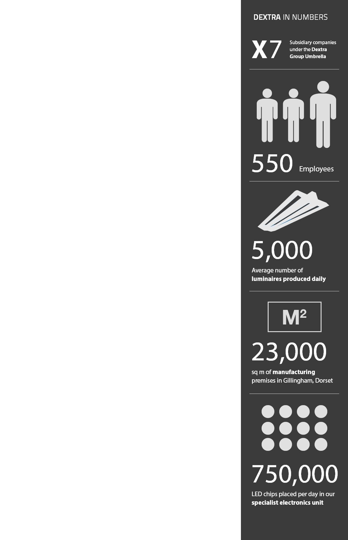 timeline-numbers